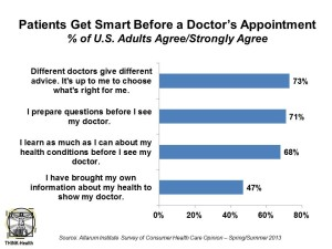 Patients-Get-Smart-Before-a-Doctors'-Appointment-300x225