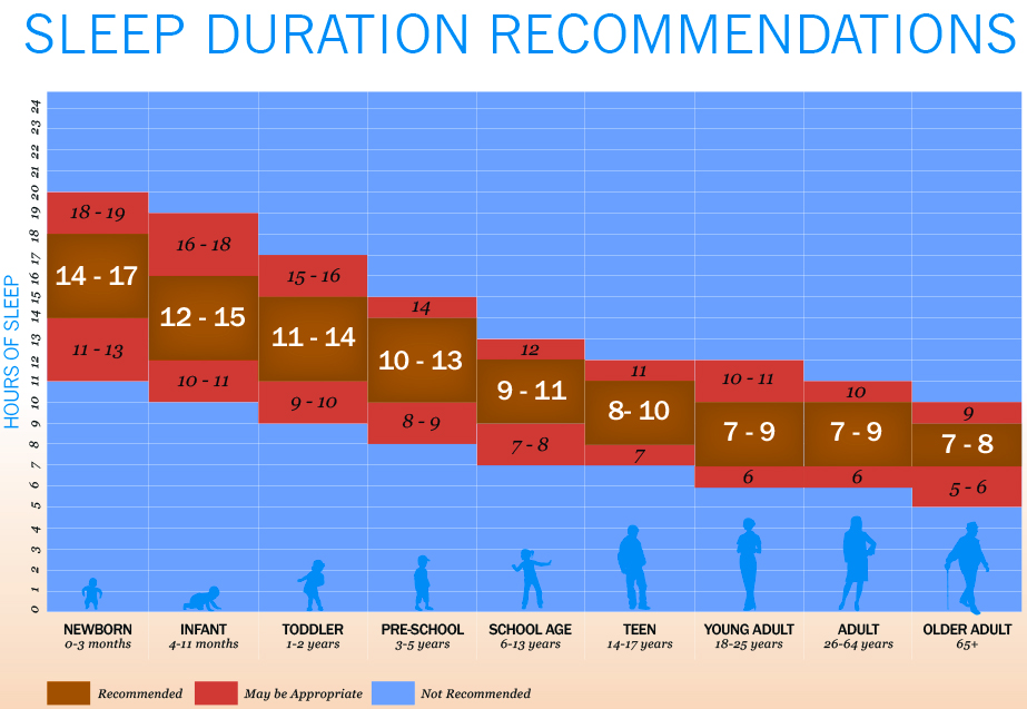 sleep-recommendations